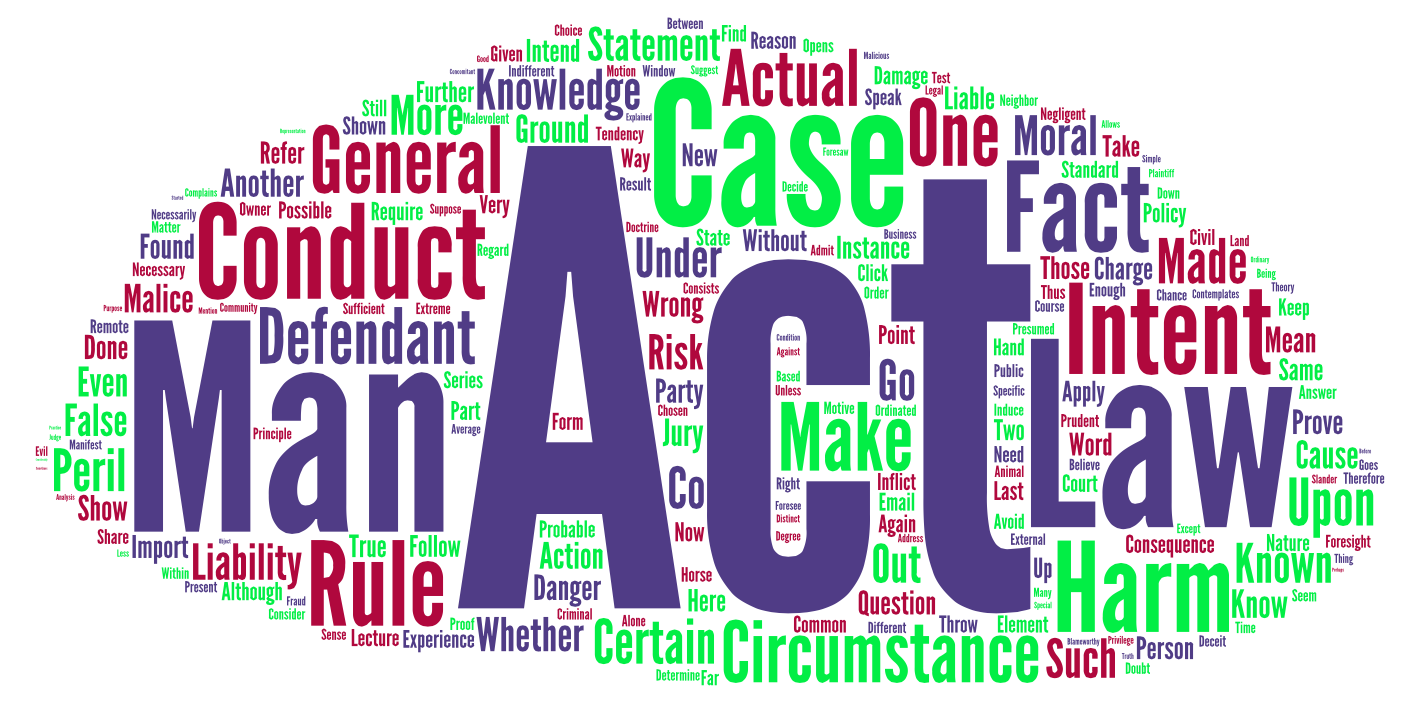malice in law of torts Tort -topic – 1 : introduction – definition topic – 1 : introduction – definition, nature and scope them to adopt the english common law of torts in.